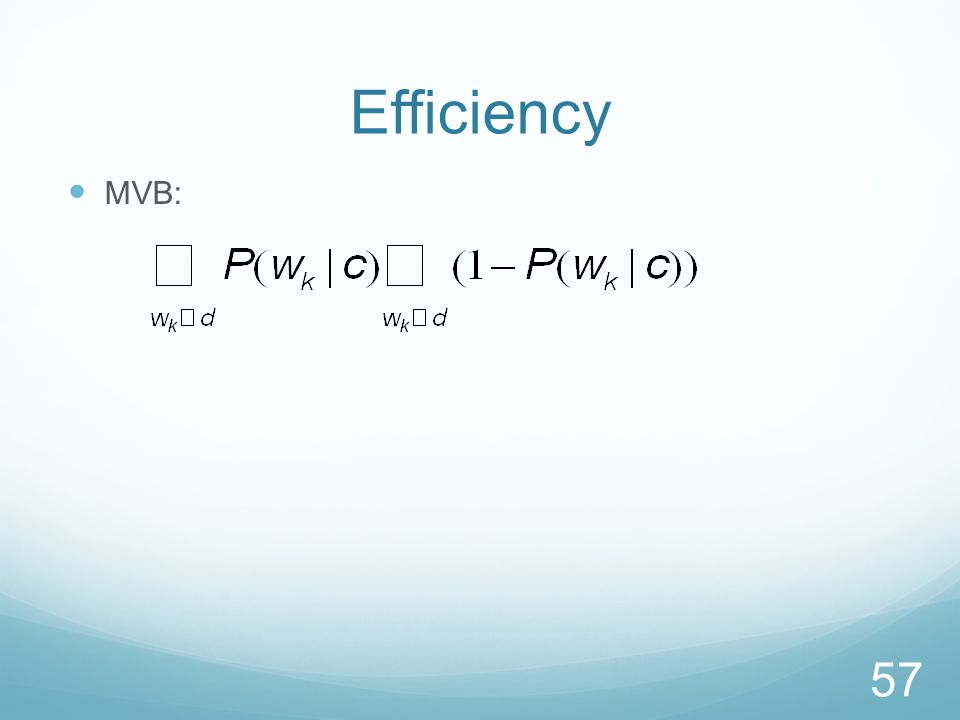 Efficiency MVB: 57