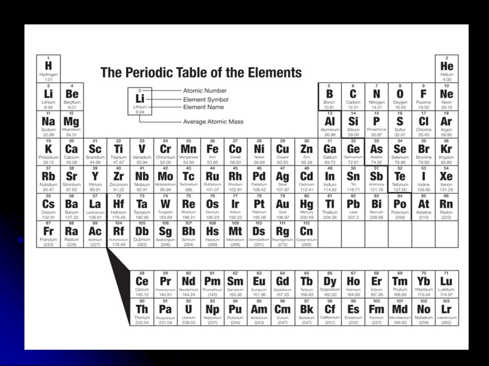 Oxidation numbers OXIDATION NUMBERS: is the number of electrons an atom gains, loses, or shares when it forms a chemical bond and achieves the octet rule.