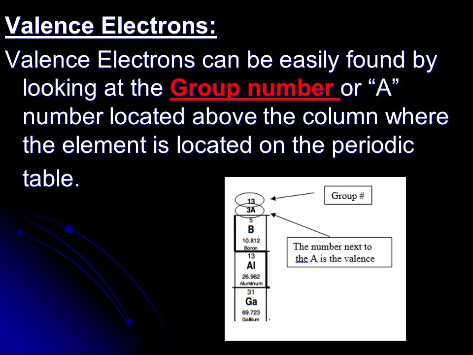 Valence Electrons: Valence Electrons can be easily found by looking at the Group number or A number located above the column where the element is located on the periodic table.