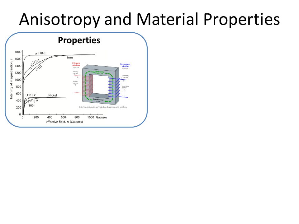 Anisotropy and Material Properties PropertiesSingle vs. Poly Crystals