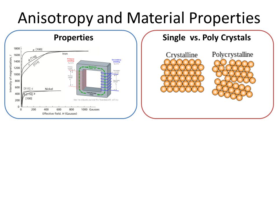 Anisotropy and Material Properties PropertiesSingle vs. Poly Crystals Processing Random