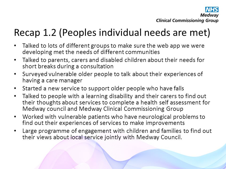 Recap 1.2 (Peoples individual needs are met) Talked to lots of different groups to make sure the web app we were developing met the needs of different communities Talked to parents, carers and disabled children about their needs for short breaks during a consultation Surveyed vulnerable older people to talk about their experiences of having a care manager Started a new service to support older people who have falls Talked to people with a learning disability and their carers to find out their thoughts about services to complete a health self assessment for Medway council and Medway Clinical Commissioning Group Worked with vulnerable patients who have neurological problems to find out their experiences of services to make improvements Large programme of engagement with children and families to find out their views about local service jointly with Medway Council.