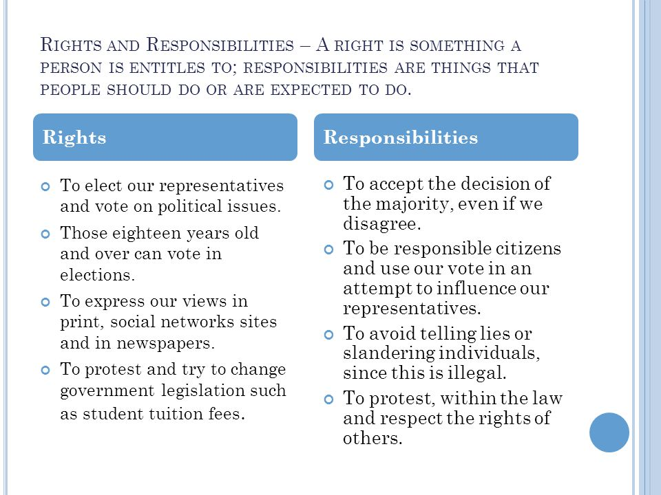 R IGHTS AND R ESPONSIBILITIES – A RIGHT IS SOMETHING A PERSON IS ENTITLES TO ; RESPONSIBILITIES ARE THINGS THAT PEOPLE SHOULD DO OR ARE EXPECTED TO DO.