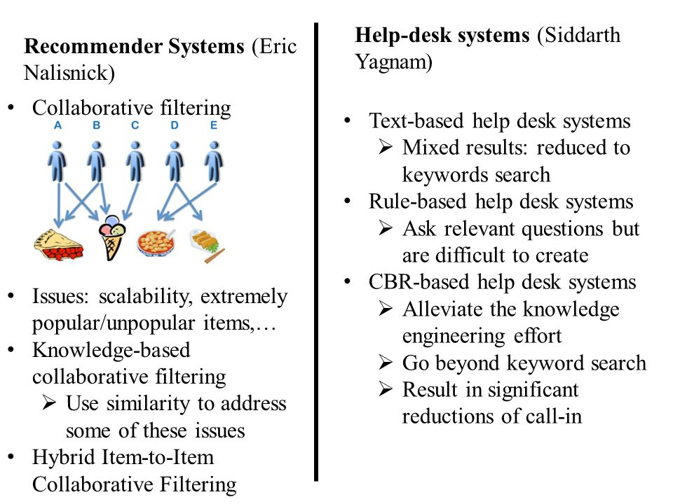 Recommender Systems (Eric Nalisnick) Collaborative filtering Issues: scalability, extremely popular/unpopular items,… Knowledge-based collaborative filtering  Use similarity to address some of these issues Hybrid Item-to-Item Collaborative Filtering Help-desk systems (Siddarth Yagnam) Text-based help desk systems  Mixed results: reduced to keywords search Rule-based help desk systems  Ask relevant questions but are difficult to create CBR-based help desk systems  Alleviate the knowledge engineering effort  Go beyond keyword search  Result in significant reductions of call-in