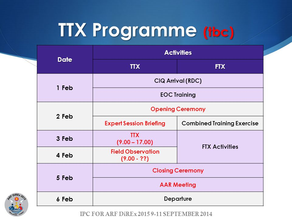 IPC FOR ARF DiREx 2015 9-11 SEPTEMBER 2014 TTX Programme (tbc) Date Activities TTXFTX 1 Feb CIQ Arrival (RDC) EOC Training 2 Feb Opening Ceremony Expert Session BriefingCombined Training Exercise 3 Feb TTX (9.00 – 17.00) FTX Activities 4 Feb Field Observation (9.00 - ??) 5 Feb Closing Ceremony AAR Meeting 6 Feb Departure