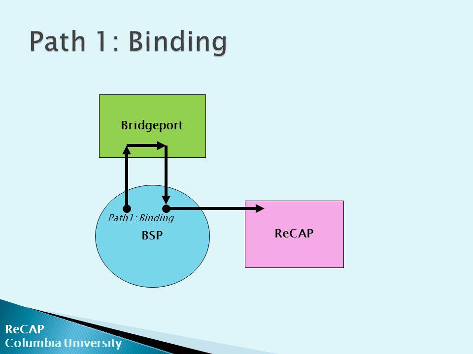 ReCAP Columbia University BSP ReCAP Bridgeport Path1: Binding