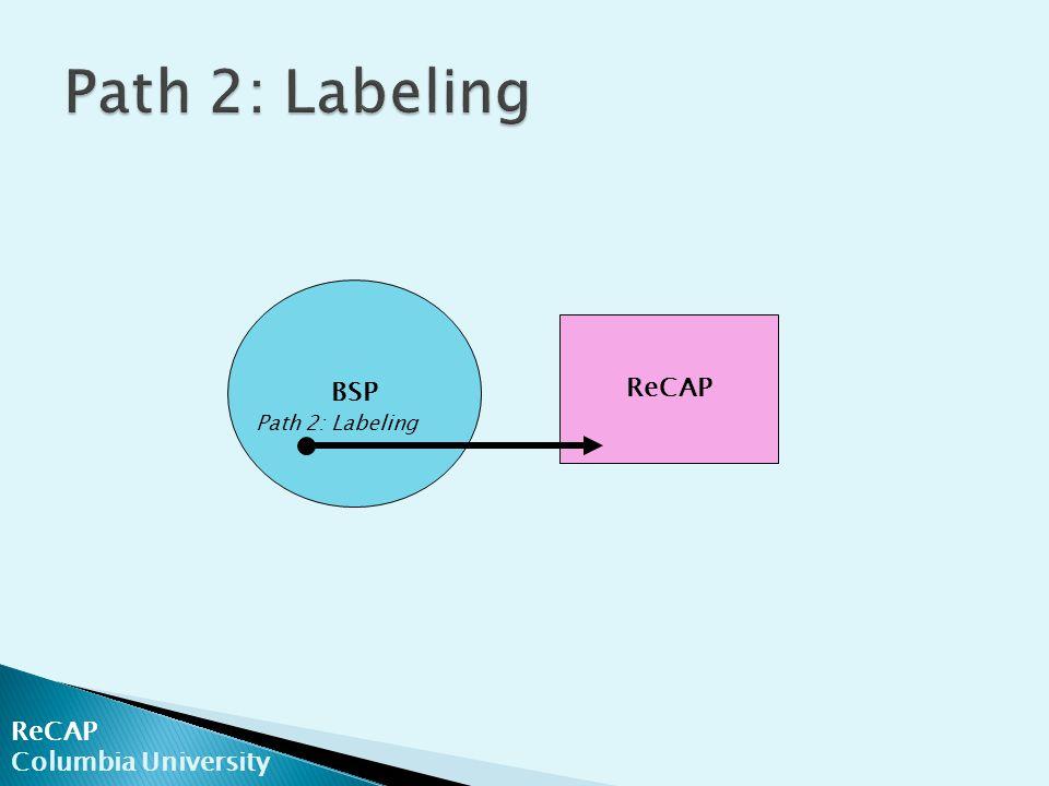 ReCAP Columbia University BSP ReCAP Path 2: Labeling