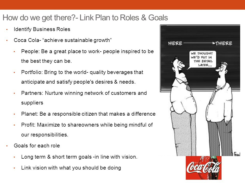 How do we get there - Link Plan to Roles & Goals Identify Business Roles Coca Cola- achieve sustainable growth People: Be a great place to work- people inspired to be the best they can be.