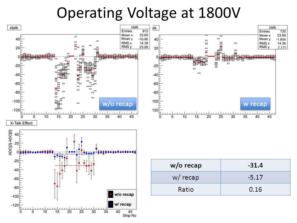 Operating Voltage at 1800V w/o recap w recap w/o recap-31.4 w/ recap-5.17 Ratio0.16