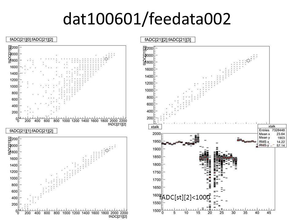 dat100601/feedata002 fADC[st][2]<1000
