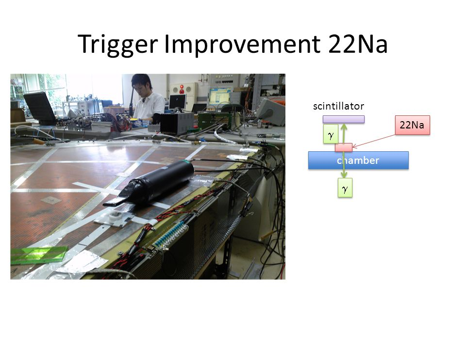 Trigger Improvement 22Na chamber 22Na scintillator    