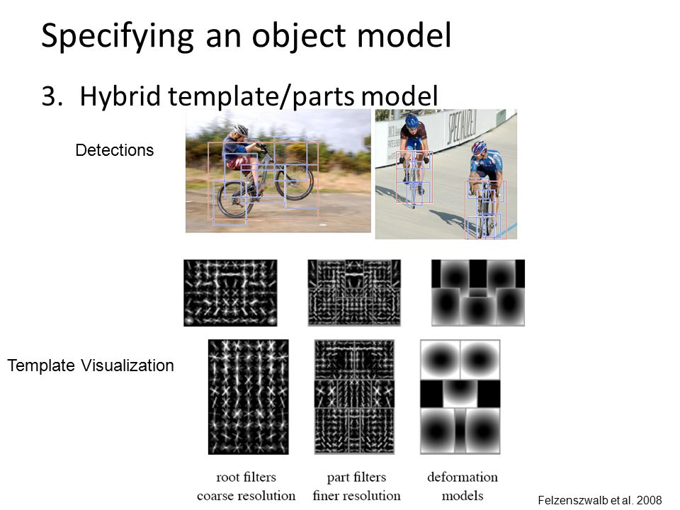 Specifying an object model 3.Hybrid template/parts model Detections Template Visualization Felzenszwalb et al. 2008