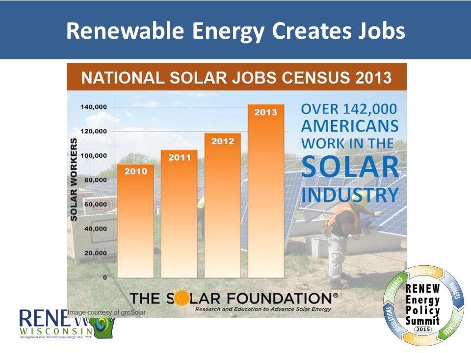 Renewable Energy Creates Jobs