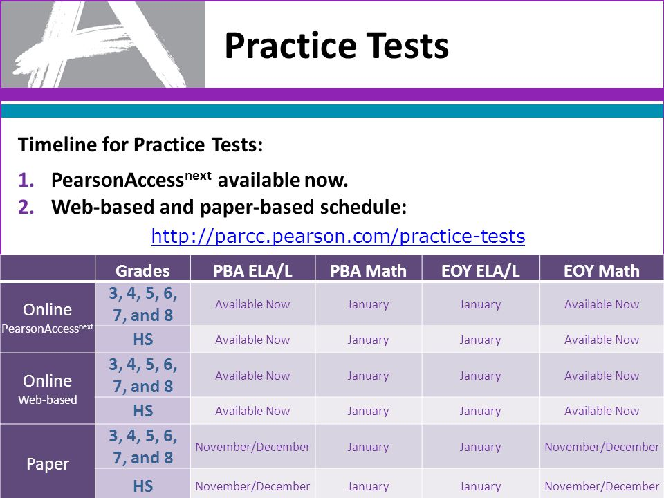 Practice Tests 14 Timeline for Practice Tests: 1.PearsonAccess next available now.