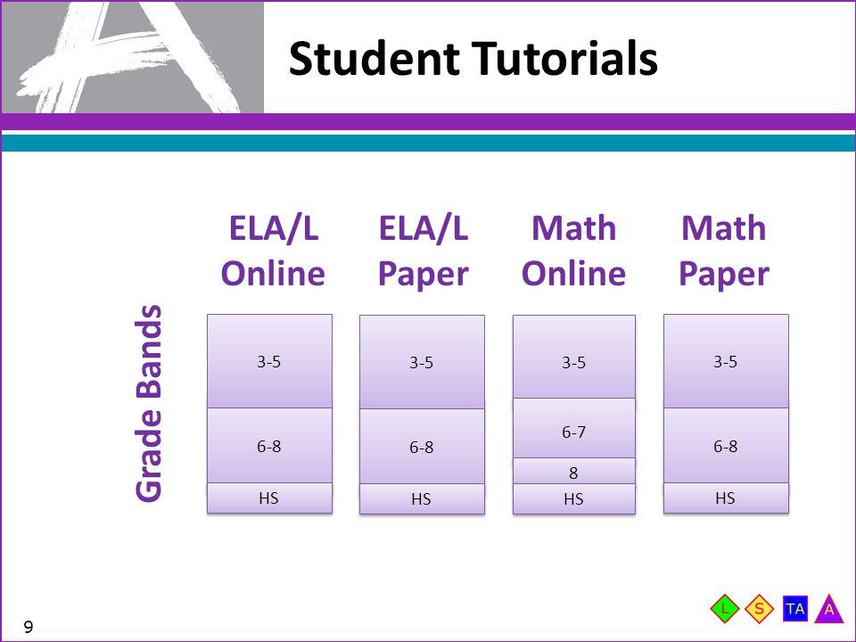 Student Tutorials 9 ELA/L Online ELA/L Paper Math Online Math Paper Grade Bands 6-8 3-5 HS 3-5 6-7 8 8 HS 6-8 3-5 HS 6-8 3-5 HS