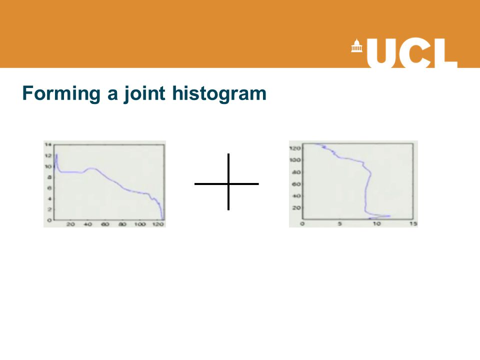 Forming a joint histogram