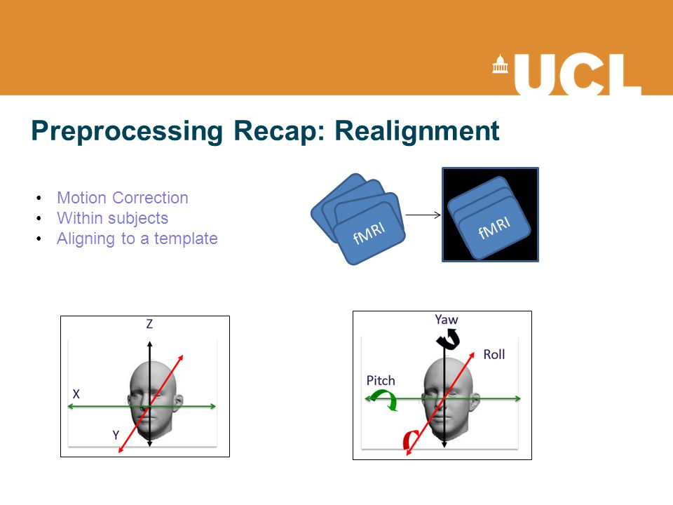 Preprocessing Recap: Realignment Motion Correction Within subjects Aligning to a template fct fMRI fct fMRI
