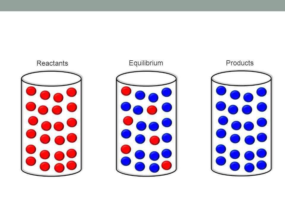 Products Reactants Equilibrium