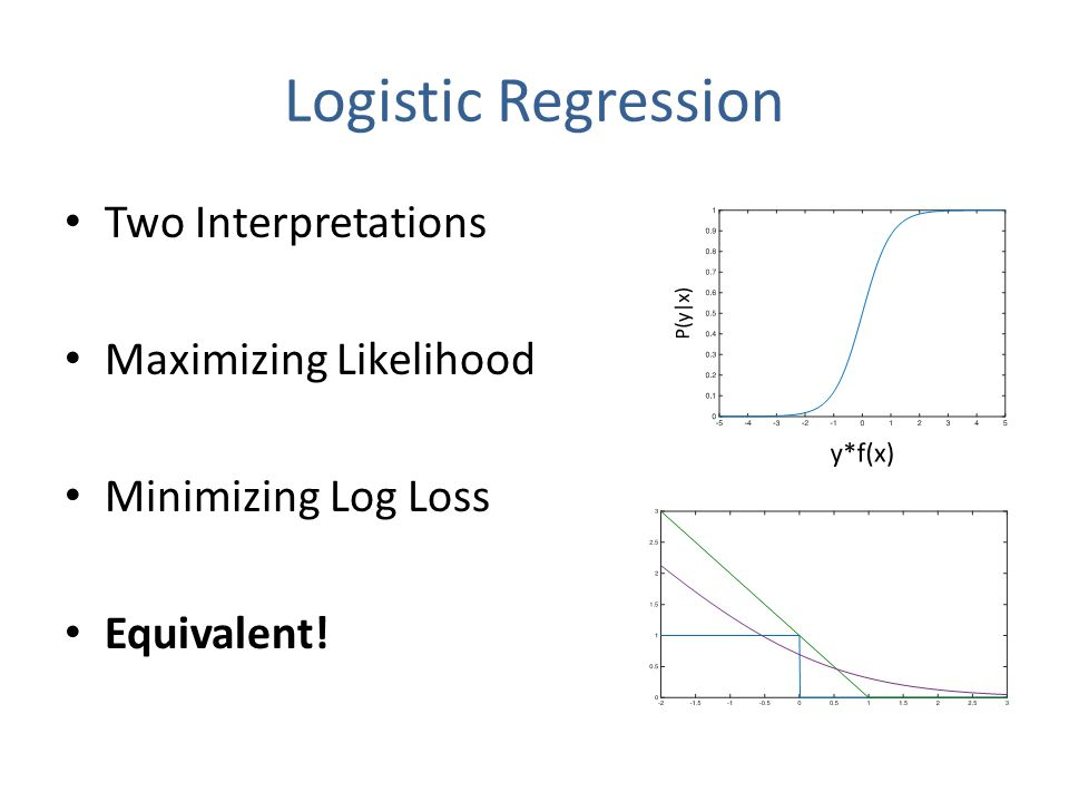Logistic Regression Two Interpretations Maximizing Likelihood Minimizing Log Loss Equivalent!