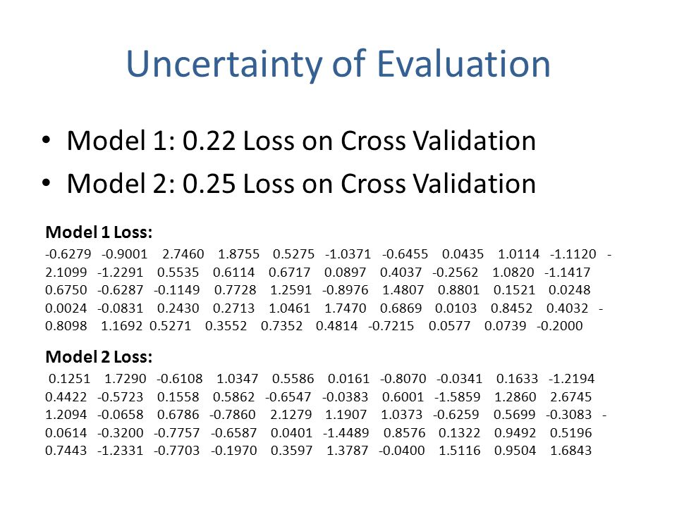 Uncertainty of Evaluation Model 1: 0.22 Loss on Cross Validation Model 2: 0.25 Loss on Cross Validation Model 1 Loss: Model 2 Loss:
