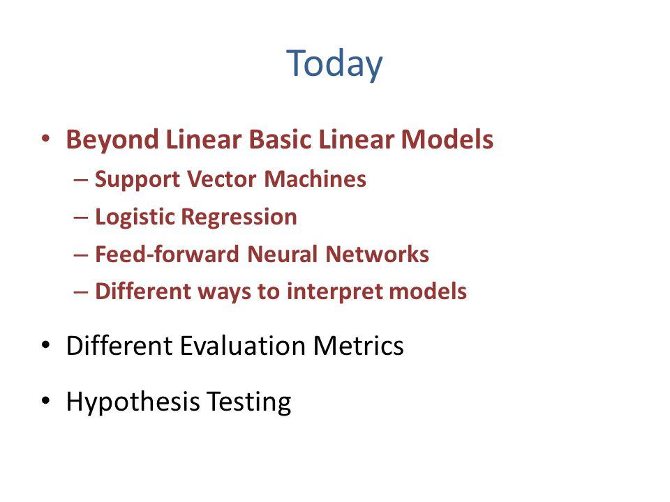 Support Vector Machine 2 Interpretations Geometric – Margin vs Margin Violations Loss Minimization – Model complexity vs Hinge Loss Equivalent!