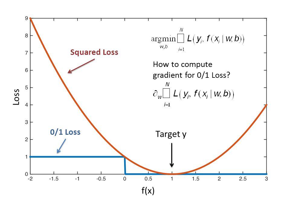 Logistic Regression aka Log-Linear Models
