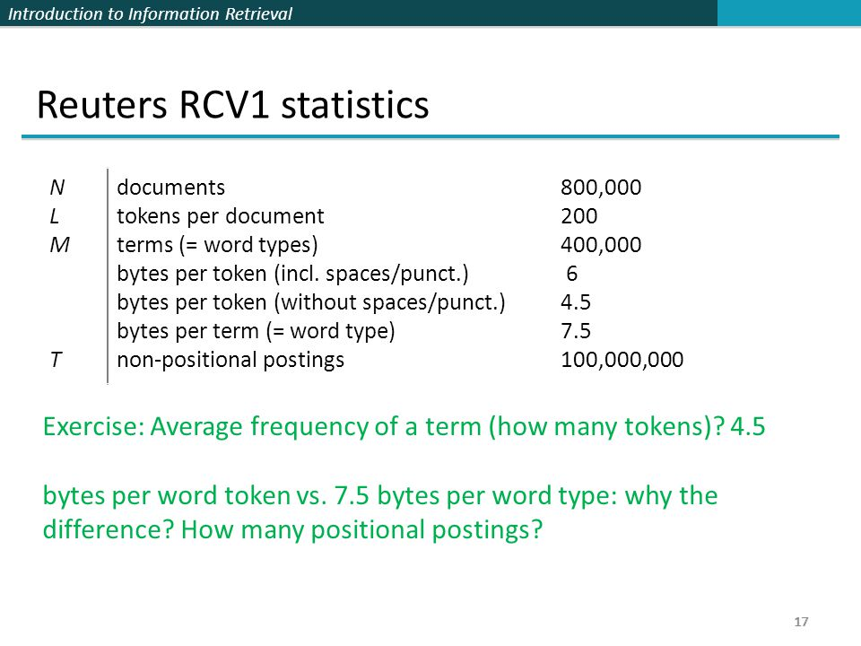 Introduction to Information Retrieval 17 Reuters RCV1 statistics Exercise: Average frequency of a term (how many tokens)? 4.5 bytes per word token vs.