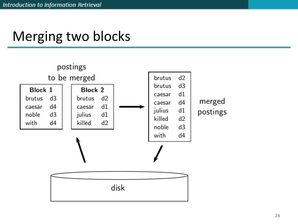 Introduction to Information Retrieval 24 Merging two blocks 24