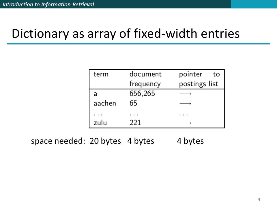 Introduction to Information Retrieval 4 Dictionary as array of fixed-width entries 4 space needed: 20 bytes 4 bytes 4 bytes