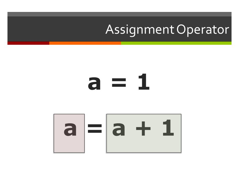 Assignment Operator a = 1 a = a + 1