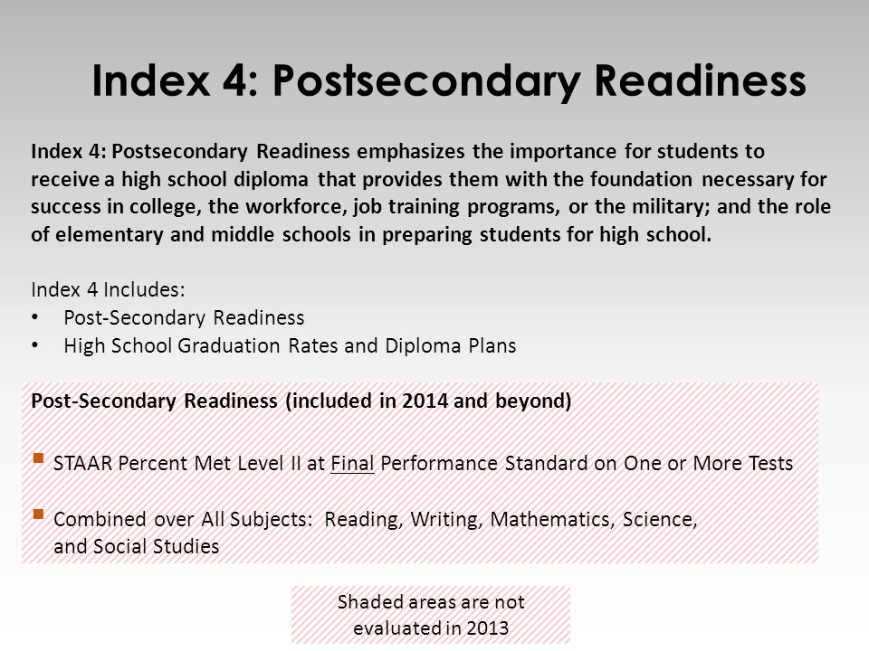 Index 4: Postsecondary Readiness emphasizes the importance for students to receive a high school diploma that provides them with the foundation necess