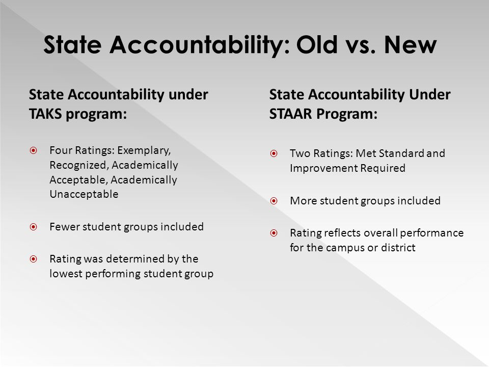 Performance Index Framework Provides an overall summary of the school's performance at the Level II (Satisfactory) performance standard on the STAAR across all grade levels, all tests, and all subject areas tested.