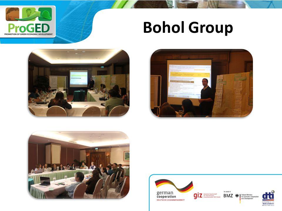 Bohol Group