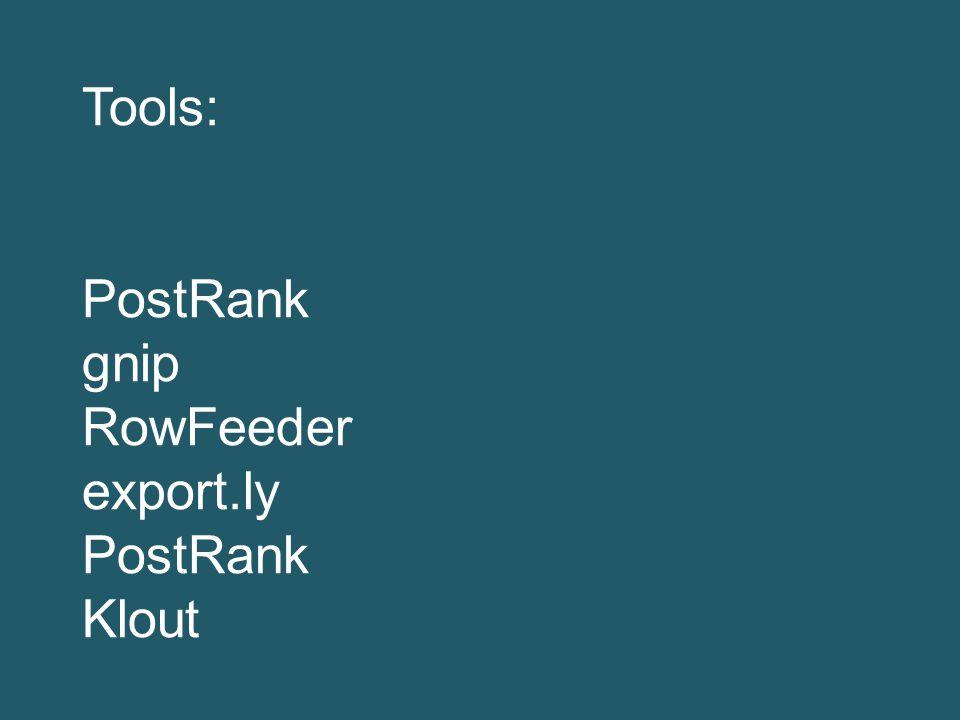 Tools: PostRank gnip RowFeeder export.ly PostRank Klout