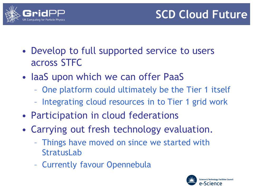 Virtualisation & Cloud @ RAL Context at RAL Hyper-V Services Platform Scientific Computing Department Cloud Batch farm related virtualisation