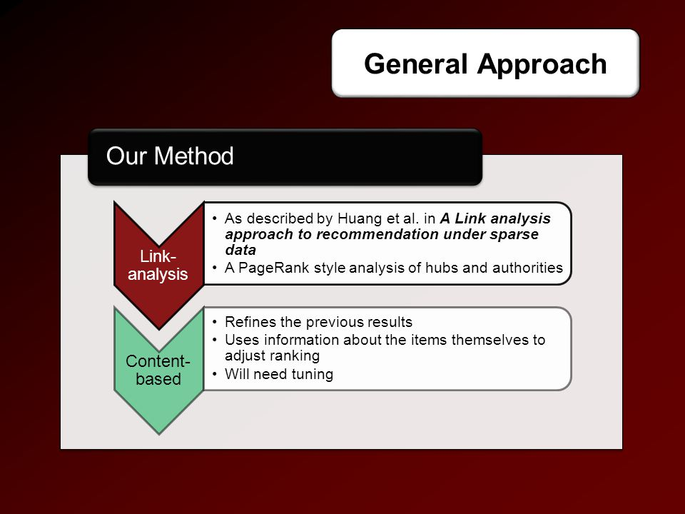Our Method Approaches General Approach Link- analysis As described by Huang et al.