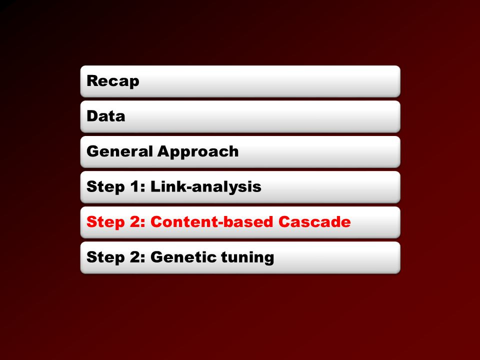 RecapDataGeneral ApproachStep 1: Link-analysisStep 2: Content-based CascadeStep 2: Genetic tuning