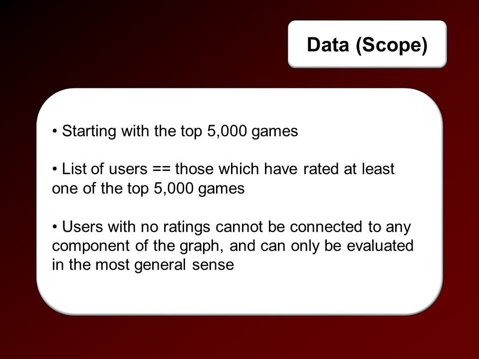 Data (Scope) Starting with the top 5,000 games List of users == those which have rated at least one of the top 5,000 games Users with no ratings cannot be connected to any component of the graph, and can only be evaluated in the most general sense