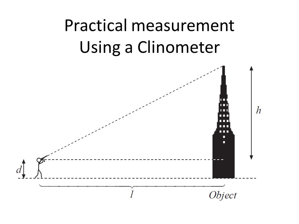 Practical measurement Using a Clinometer