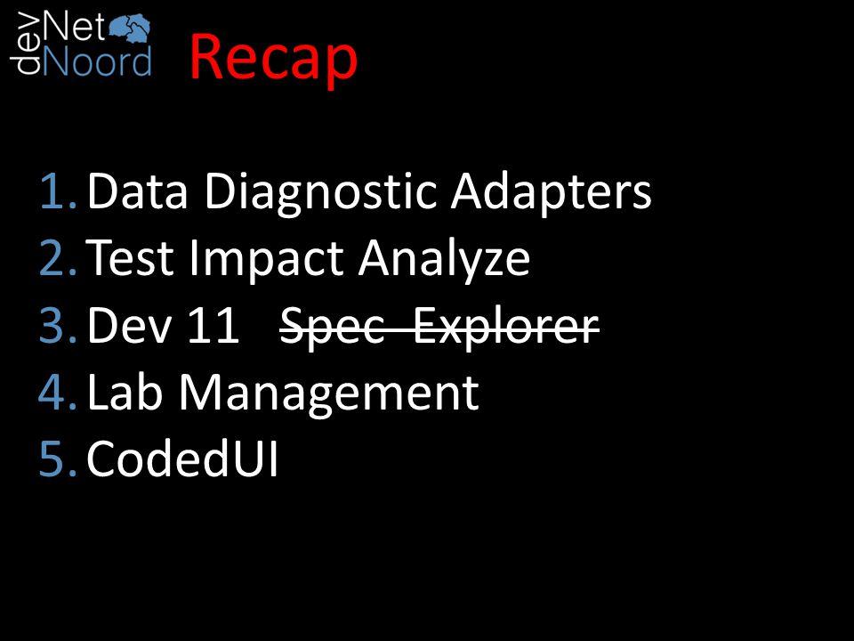 Recap 1.Data Diagnostic Adapters 2.Test Impact Analyze 3.Dev 11 Spec Explorer 4.Lab Management 5.CodedUI