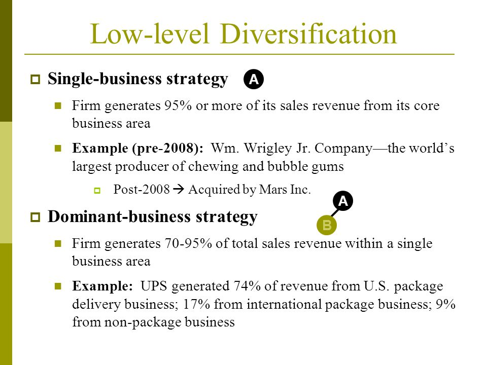 Low-level Diversification  Single-business strategy Firm generates 95% or more of its sales revenue from its core business area Example (pre-2008): Wm.