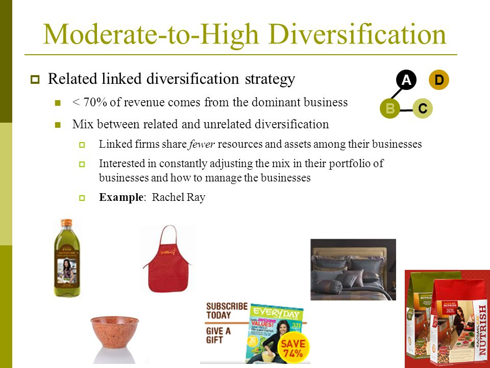 Moderate-to-High Diversification  Related linked diversification strategy < 70% of revenue comes from the dominant business Mix between related and unrelated diversification  Linked firms share fewer resources and assets among their businesses  Interested in constantly adjusting the mix in their portfolio of businesses and how to manage the businesses  Example: Rachel Ray A BC D