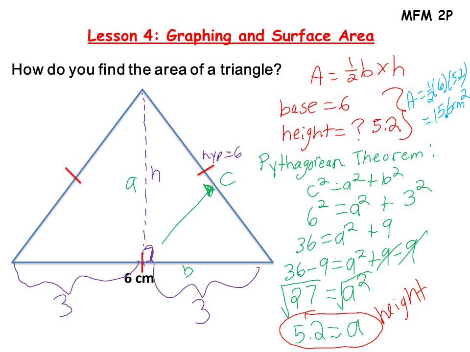 MFM 2P Lesson 4: Graphing and Surface Area How do you find the area of a triangle? 6 cm