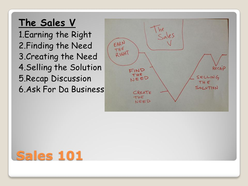 Sales 101 The Sales V 1.Earning the Right 2.Finding the Need 3.Creating the Need 4.Selling the Solution 5.Recap Discussion 6.Ask For Da Business