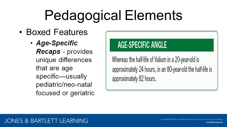 Pedagogical Elements Boxed Features Age-Specific Recaps - provides unique differences that are age specific—usually pediatric/neo-natal focused or ger