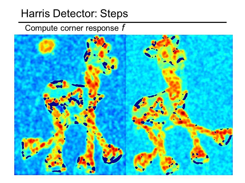 Compute corner response f