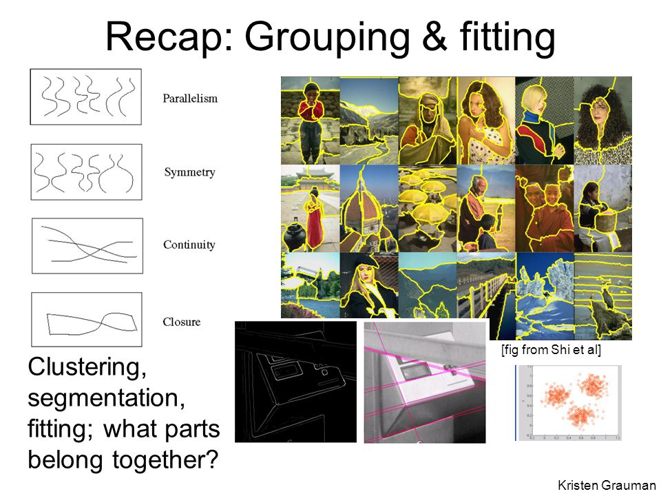 Multiple views Hartley and Zisserman Lowe Multi-view geometry, matching, invariant features, stereo vision Kristen Grauman