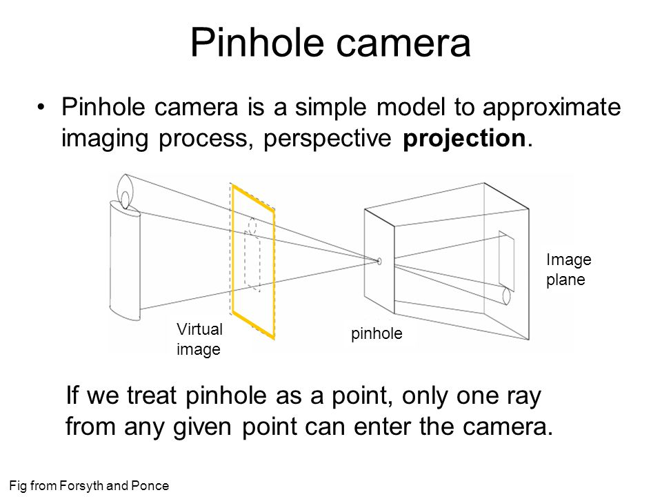 Pinhole camera Pinhole camera is a simple model to approximate imaging process, perspective projection.