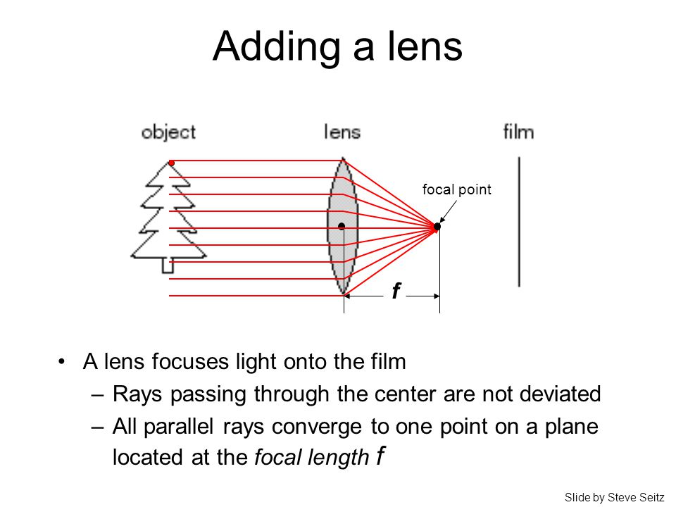 Adding a lens A lens focuses light onto the film –Rays passing through the center are not deviated –All parallel rays converge to one point on a plane located at the focal length f Slide by Steve Seitz focal point f