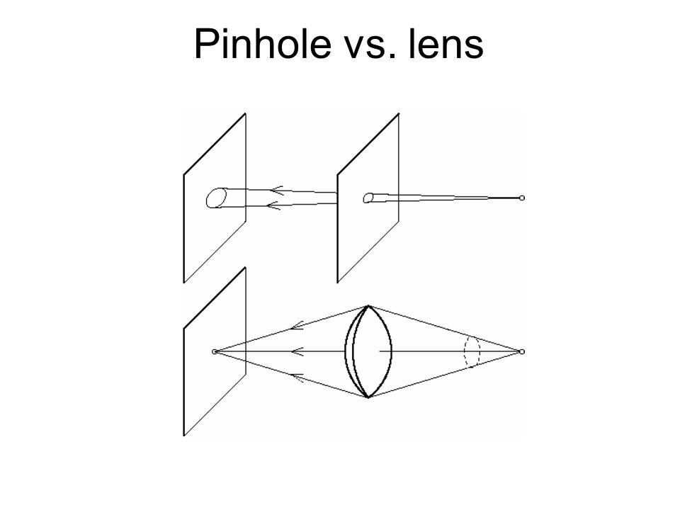 Pinhole vs. lens